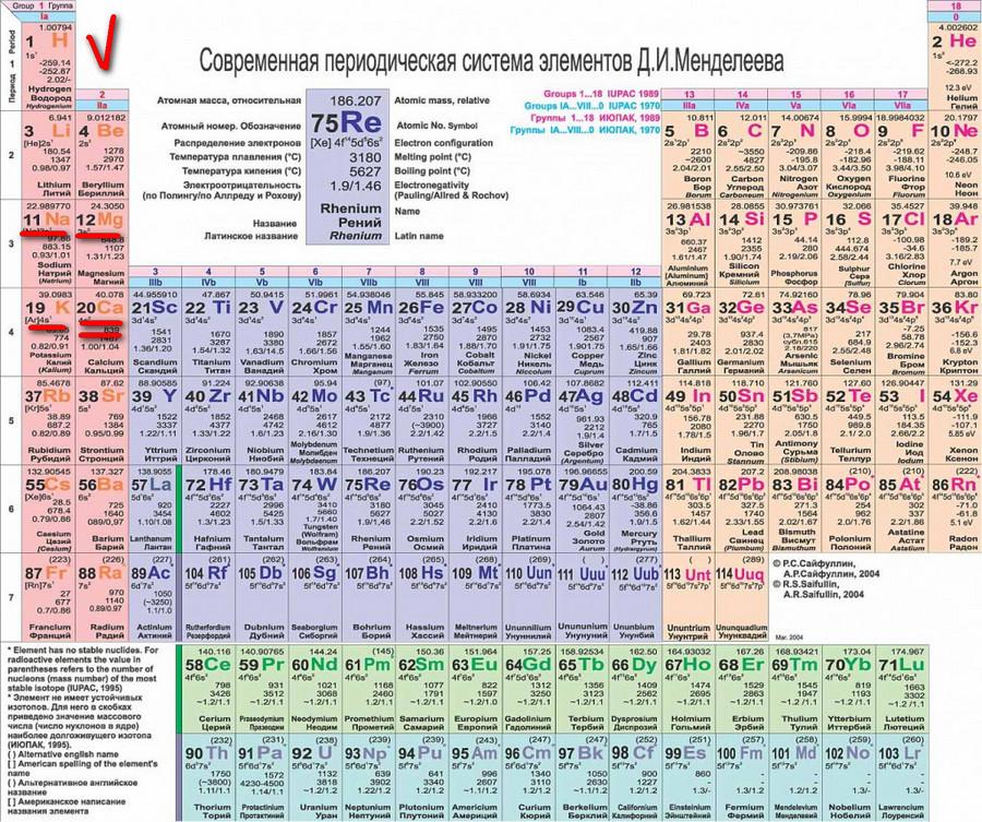 tablica_Mendeleeva.jpg